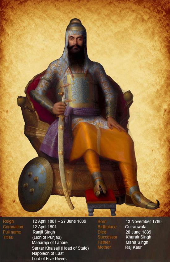 Maharaja Ranjit Singh Biography, Shere Punjab Maharaja ...